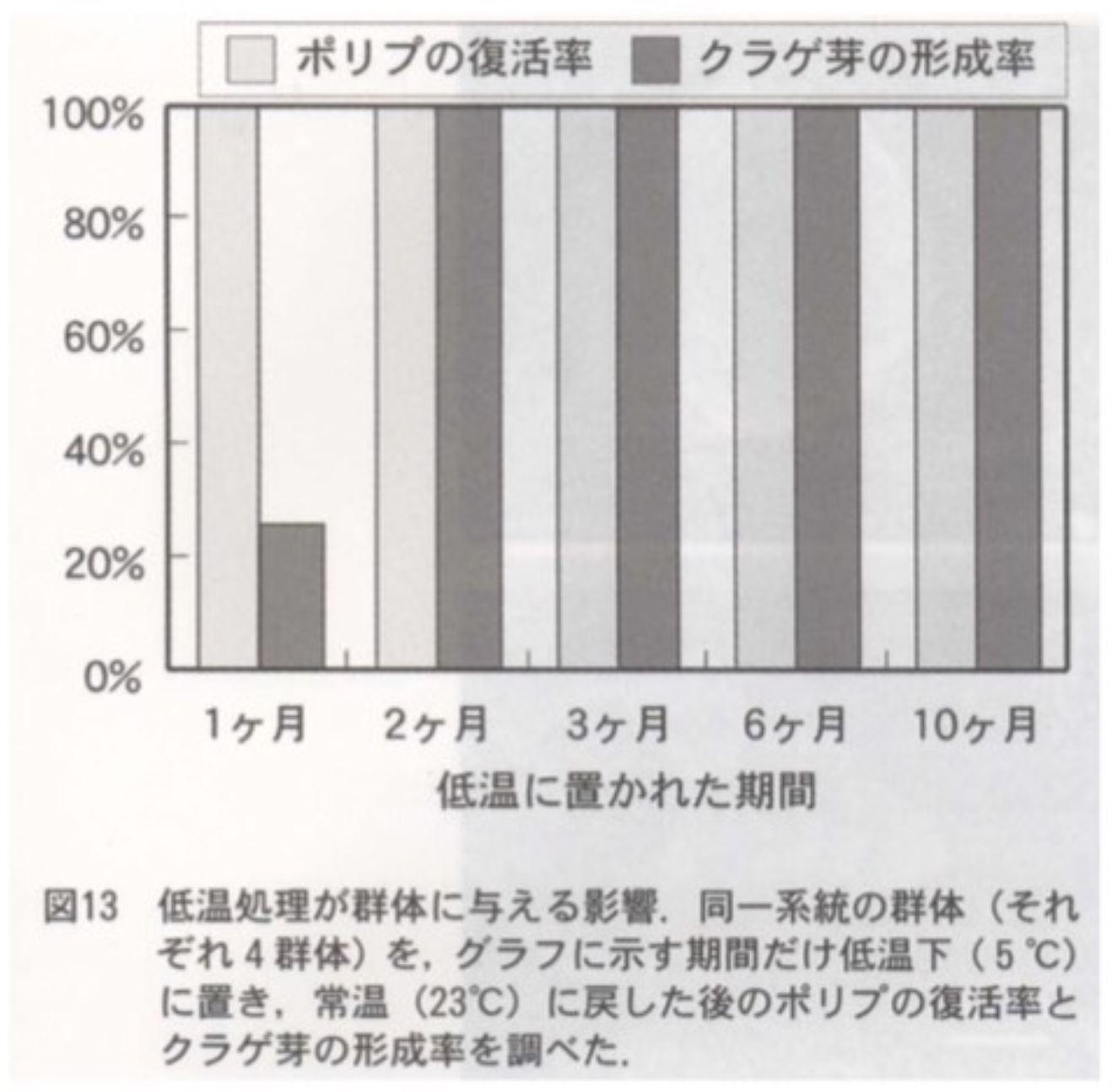 %e6%88%90%e9%95%b7%e7%8e%87